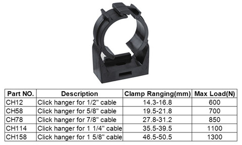 Click Hanger